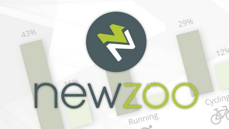newzoo ranking